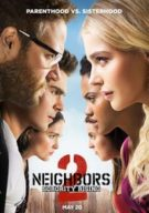 Watch Neighbors 2: Sorority Rising Online